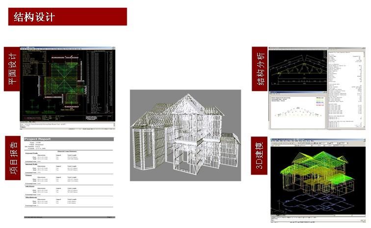 輕鋼結構龍骨框架5.jpg