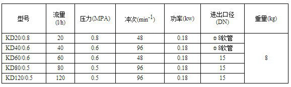 KD系列机械隔膜式计量泵01.jpg