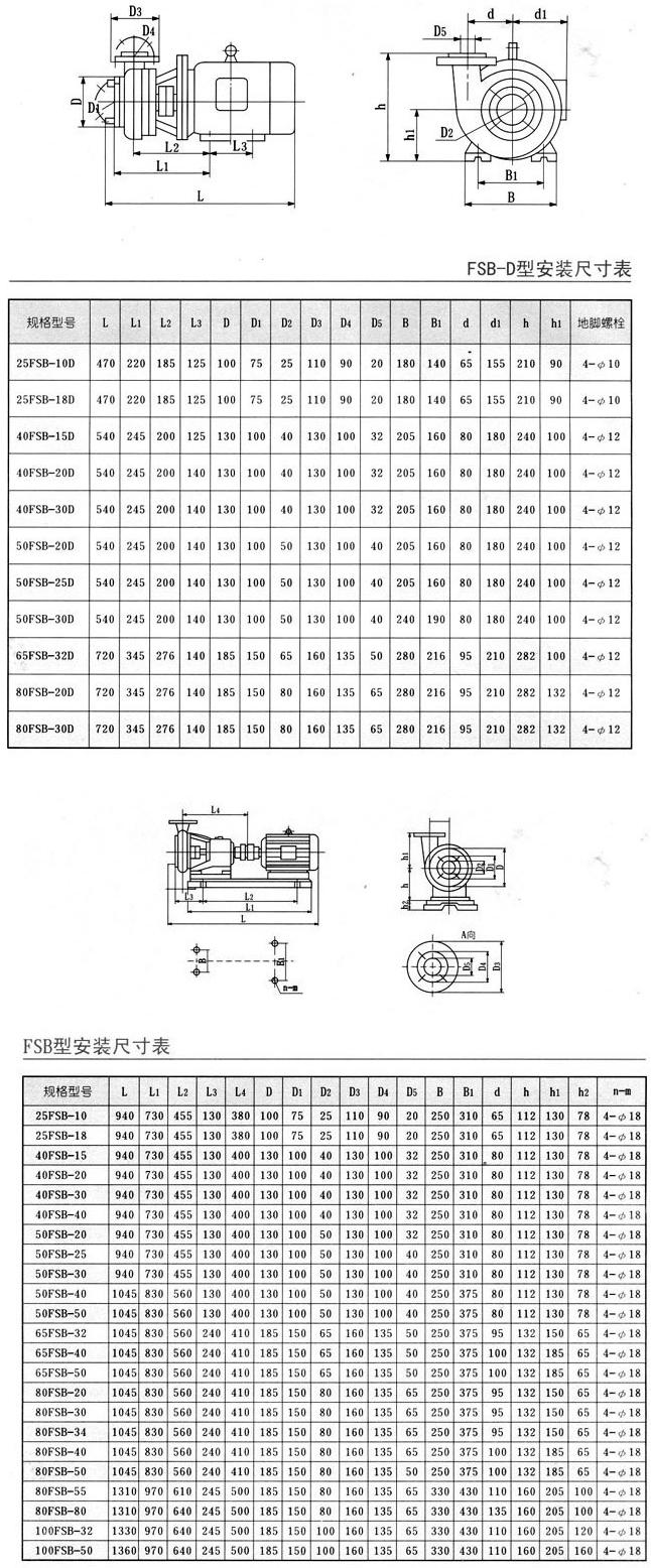 FSB系列氟塑料合金离心泵04.jpg