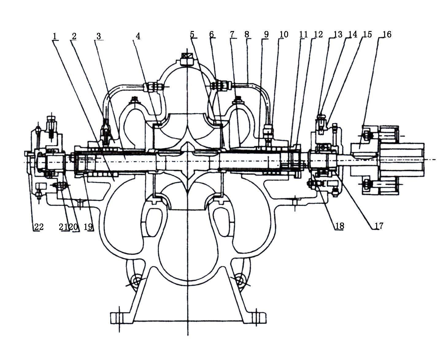 S、SH型单级双吸离心泵01.jpg