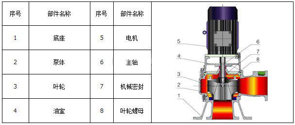 NL系列污水泥浆泵01.jpg