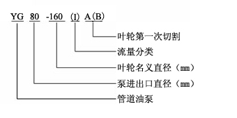 YG型管道油泵02.jpg