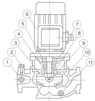 YG型管道油泵01.jpg