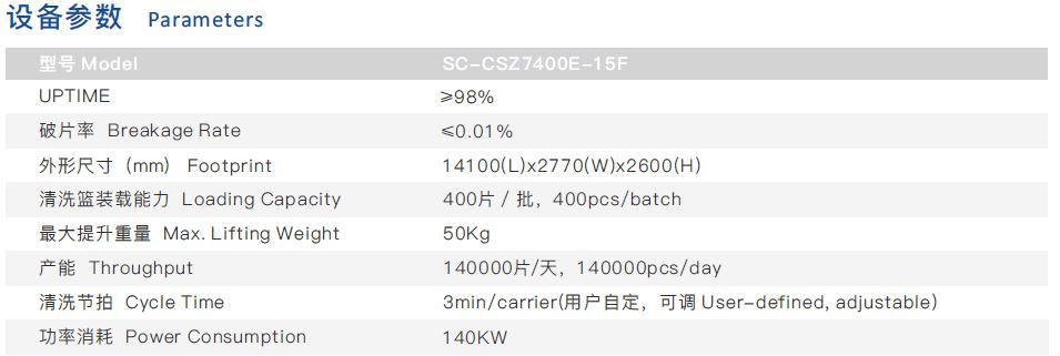 全自动单晶制绒酸洗综合设备--参数.JPG