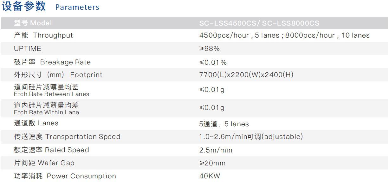 链式湿法刻蚀设备(参数图).JPG