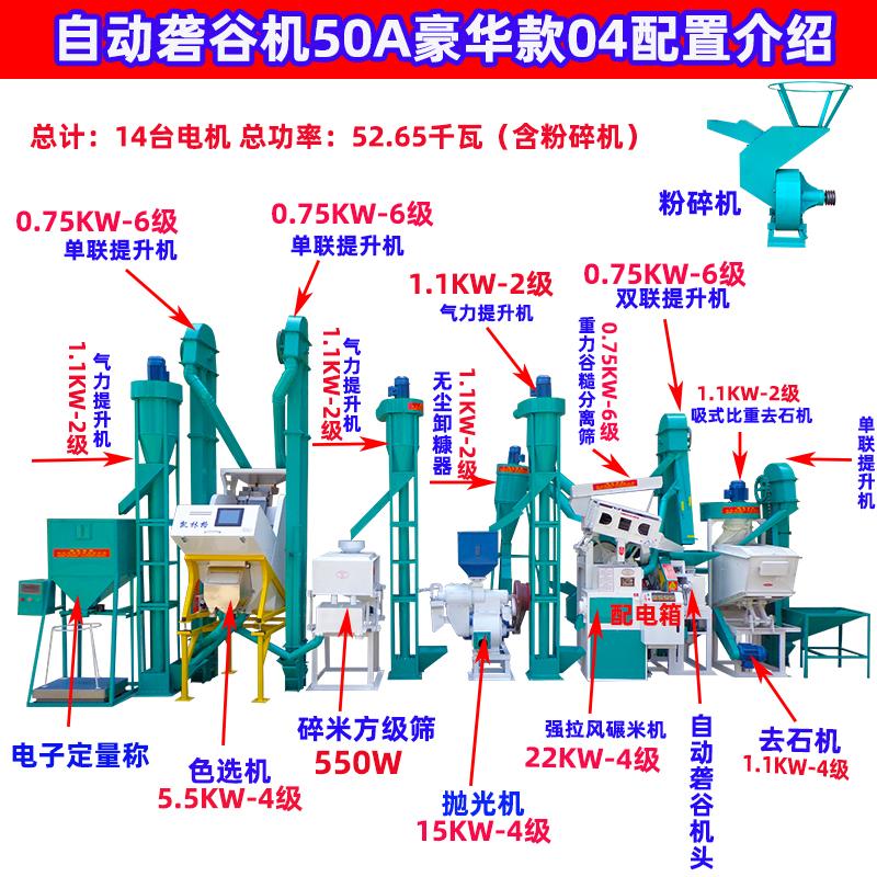 豪华款机型04配置带电机介绍.jpg