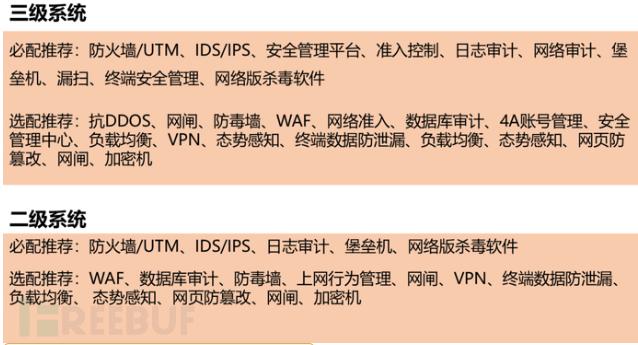 三級系統,加密軟件,圖紙加密,二級系統