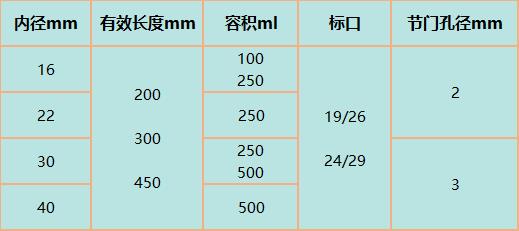 储液玻璃层析柱规格.png