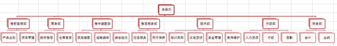 组织结构.png